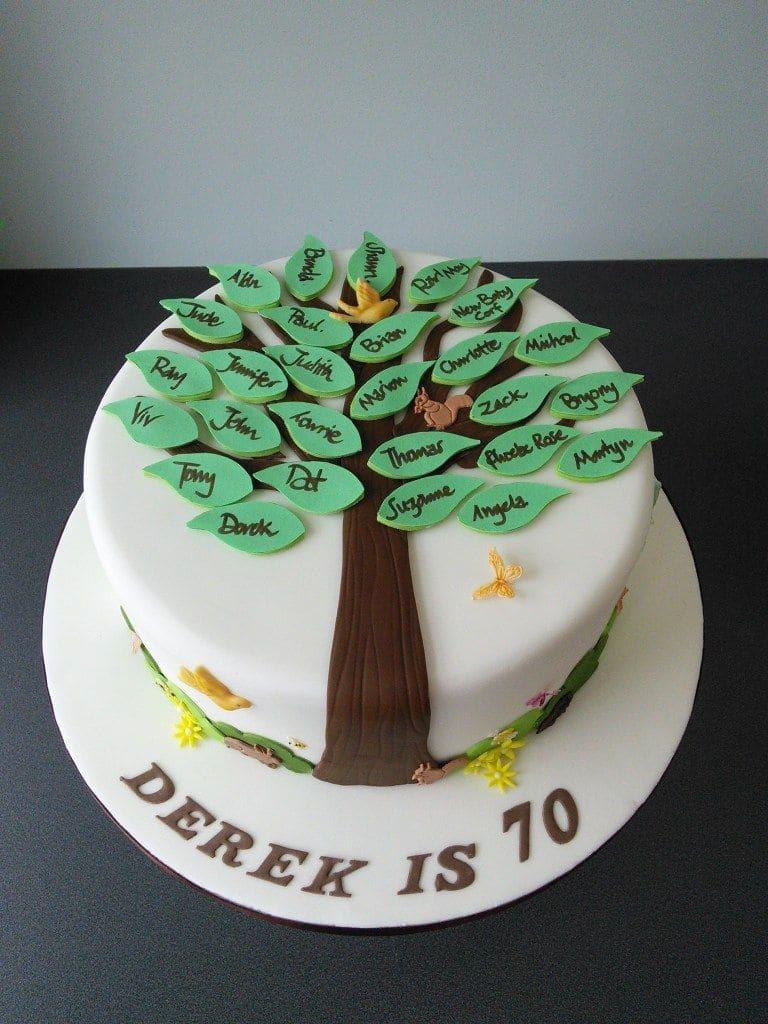 Торт на день рождения дедушки